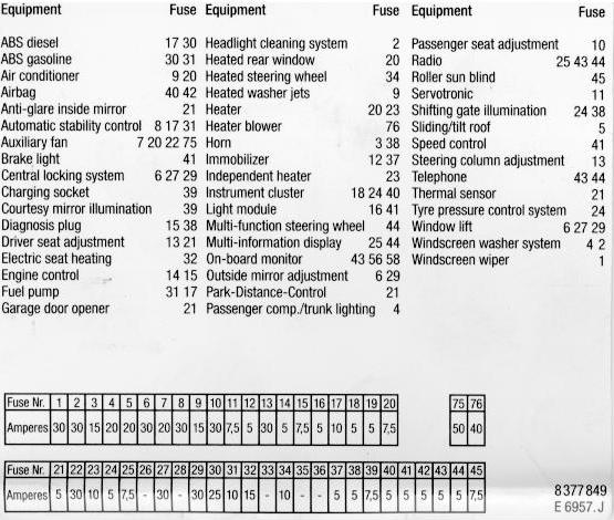 biztosit u00e9k t u00e1bla 2001 BMW 325I Fuse Box Diagram 1997 BMW 528I Fuse Box Diagram